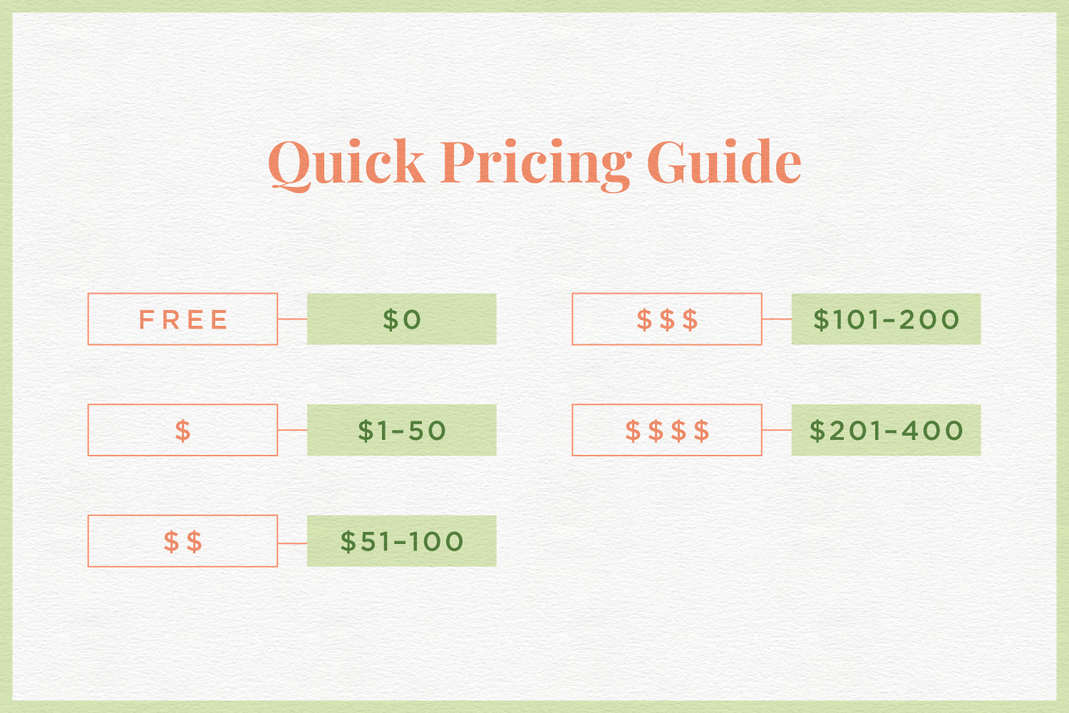 pricing guide on white background