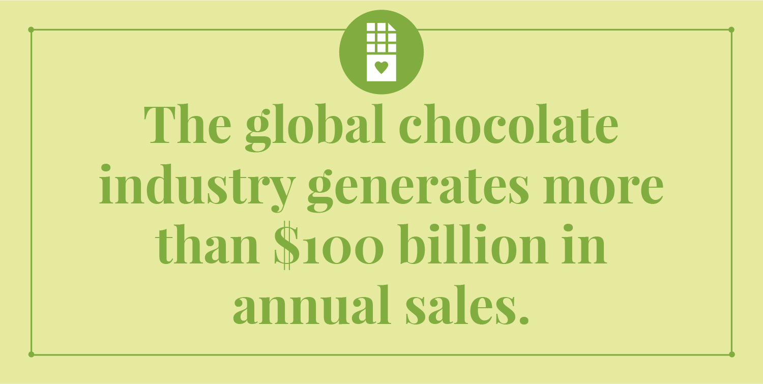 chocolate industry generates $100 billion in annual sales