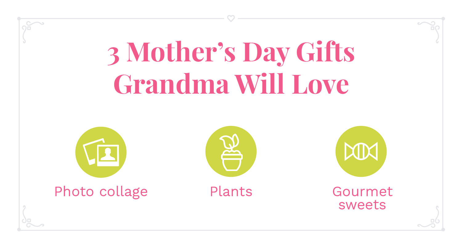 Mother's Day Gifts for Grandma Infographic