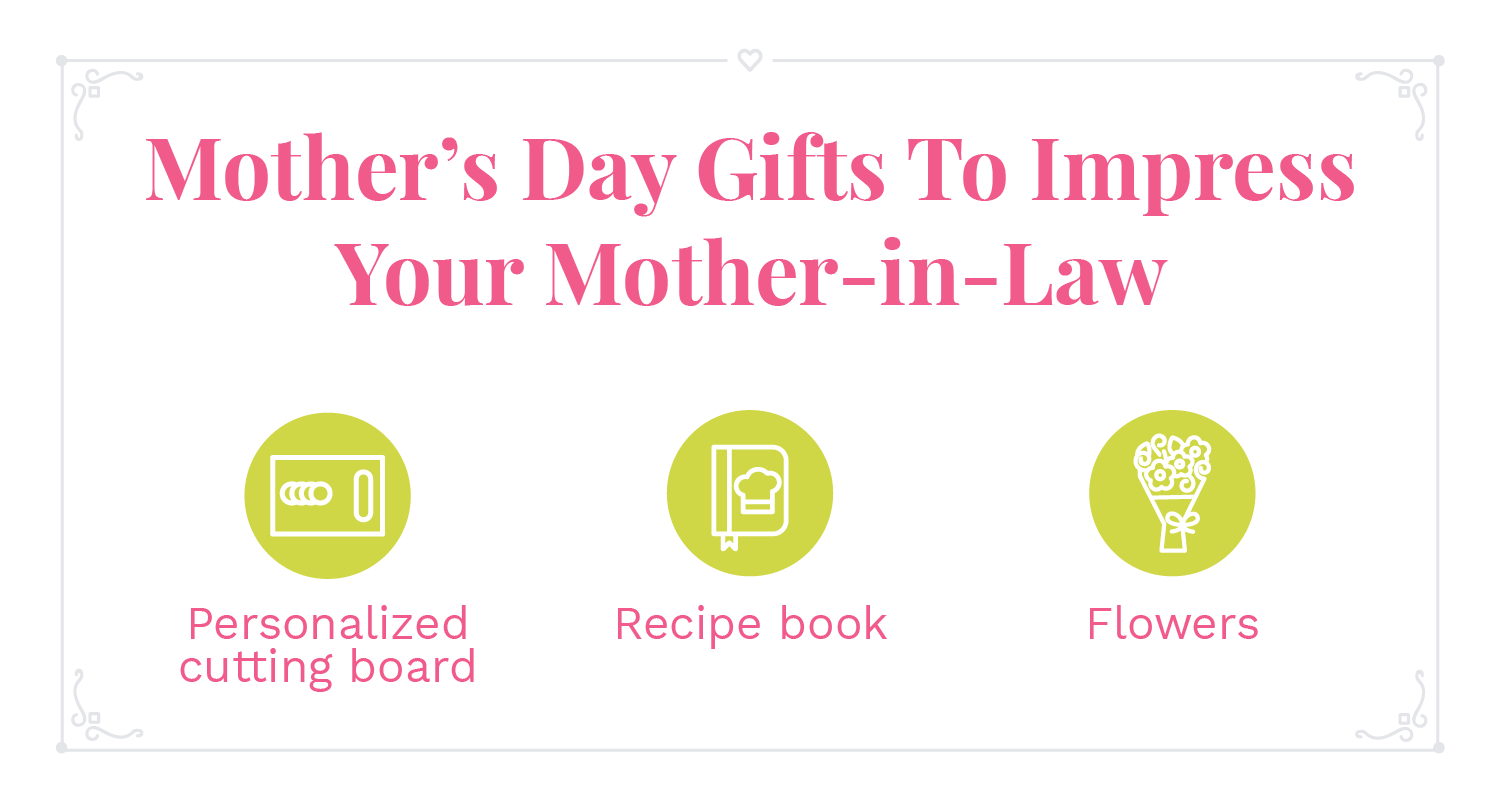 Mother's Day Mother-In-Law Gift Infographic