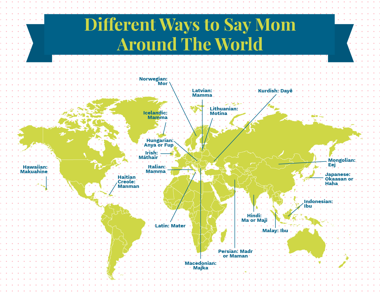"""""""mom"""" in different countries around the world"""